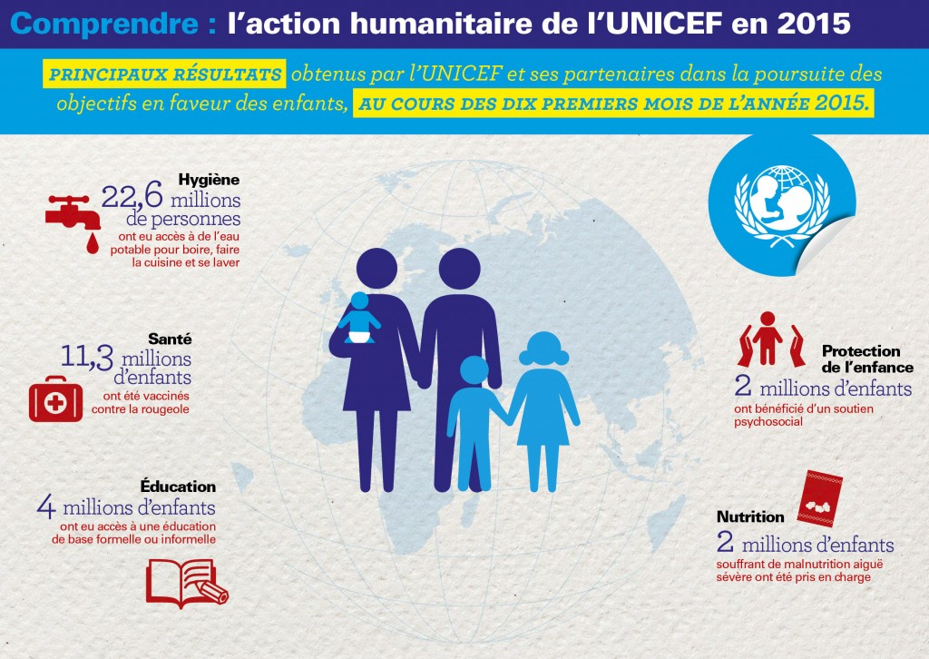 infographie-actions-2015
